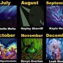 July through December 2015 Artists